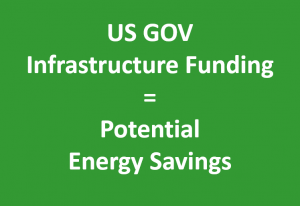 US Government Infrastructure Funding = Potential Energy Savings