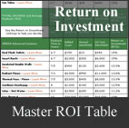 Master ROI Table